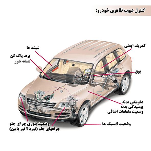 معاینه فنی کنترل عیوب ظاهری خودرو