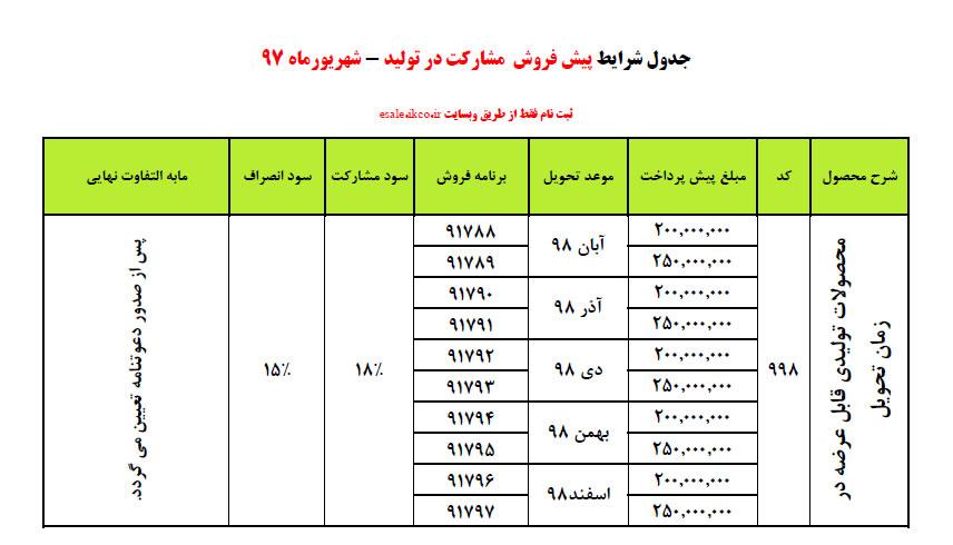 قیمت یش فروش ایران خودرو شهریور 97