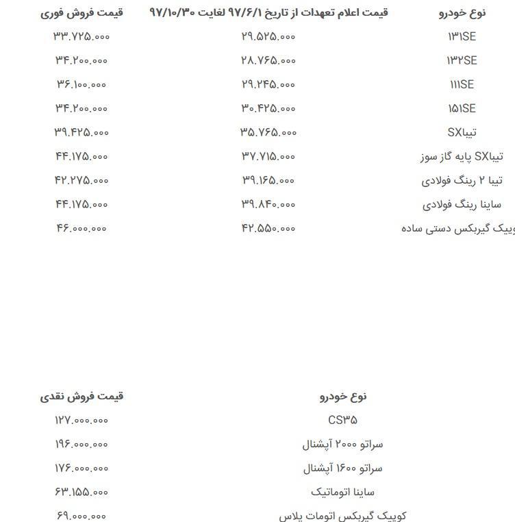 توضیحات سایپا در خصوص اعلام قیمتهای جدید خودرو