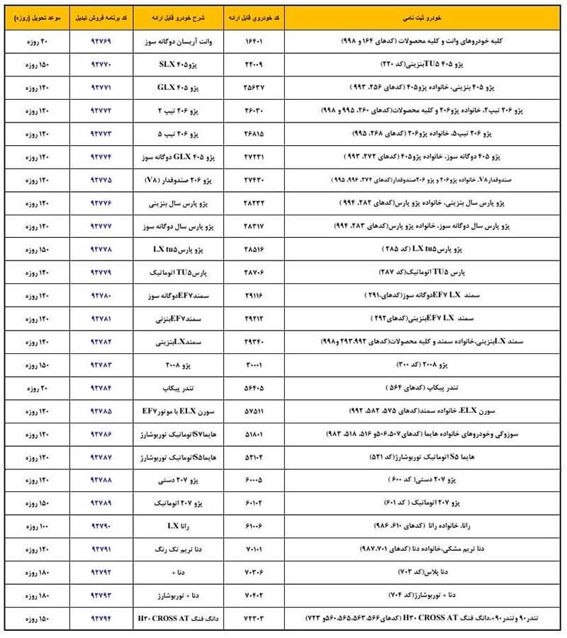 طرح تبدیل محصولات ایران خودرو