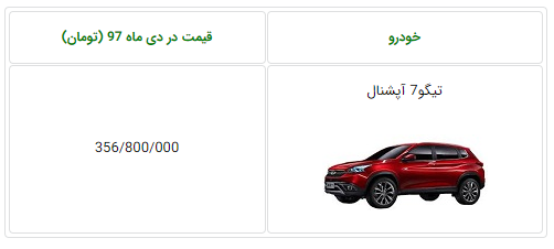 قیمت خودروی چری تیگو7 جدید - دی 97